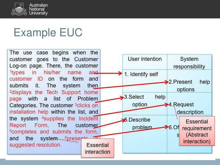Example EUC
