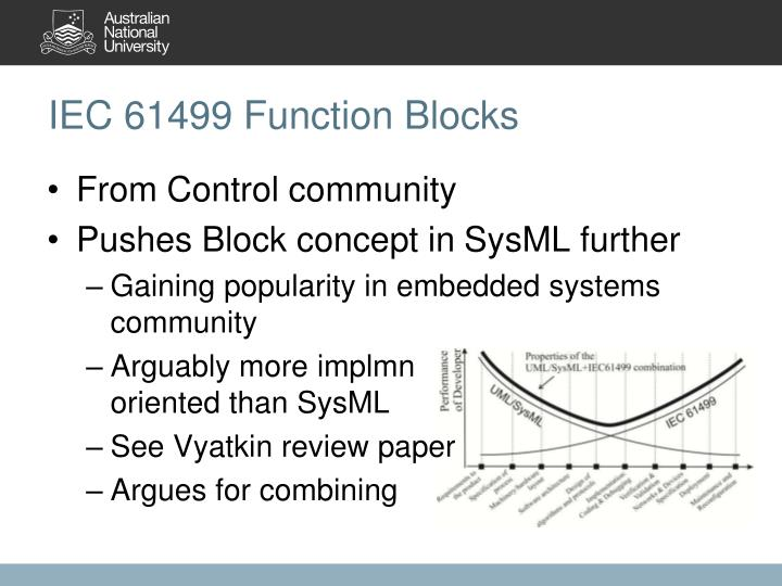 IEC 61499 Function Blocks