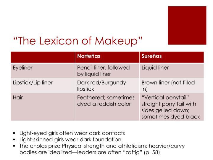 """The Lexicon of Makeup"""
