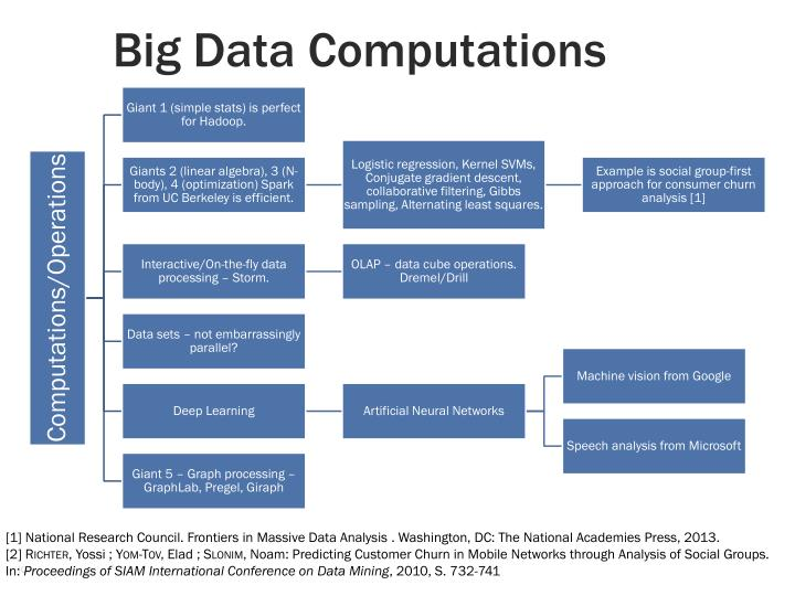 Big data computations