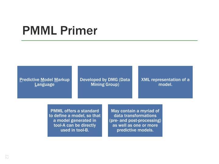 PMML Primer
