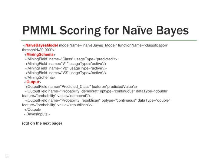 PMML Scoring for