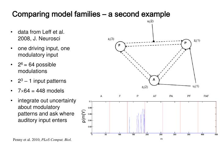 Comparing model families – a second example