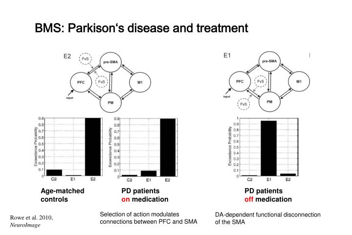 BMS: Parkison's disease and treatment