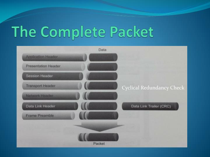 The Complete Packet