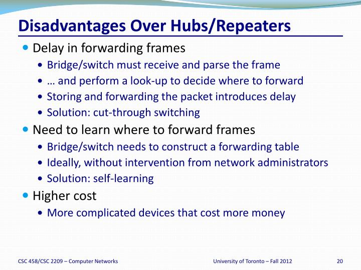 Disadvantages Over Hubs/Repeaters
