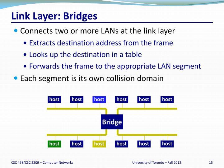 Link Layer: Bridges