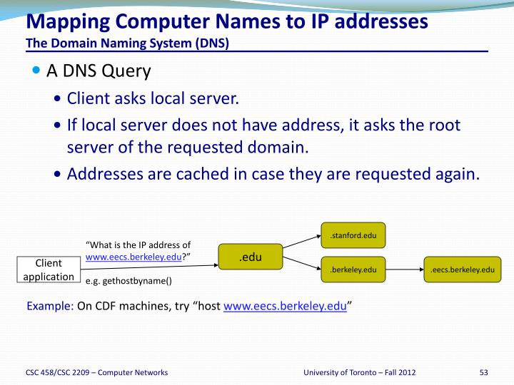 Mapping Computer Names to IP addresses