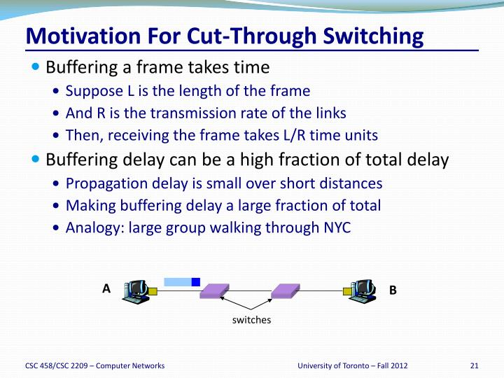 Motivation For Cut-Through Switching