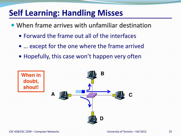 Self Learning: Handling Misses