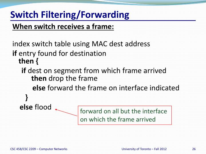 Switch Filtering/Forwarding