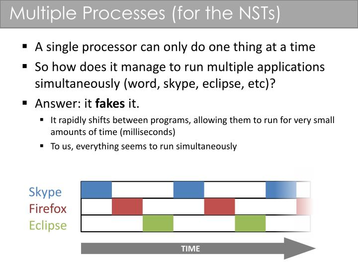 Multiple Processes (for the NSTs)