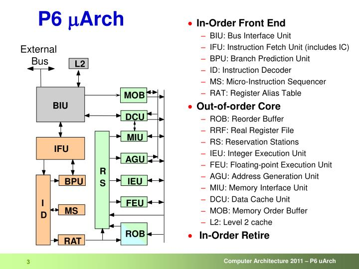 P6 arch
