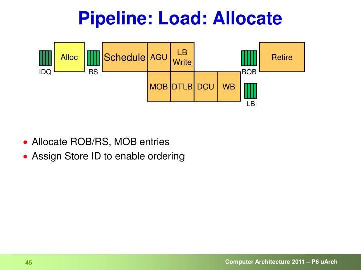 Pipeline: Load: Allocate