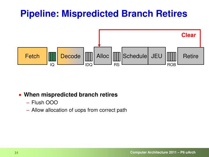 Pipeline: Mispredicted Branch Retires