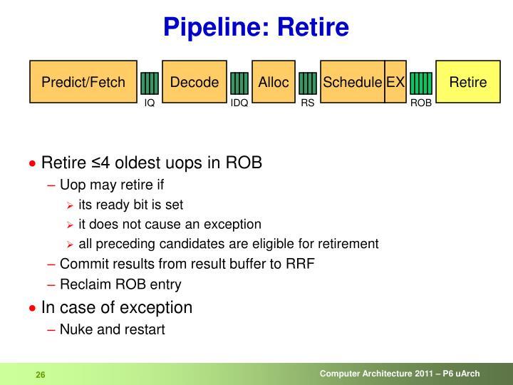 Pipeline: Retire