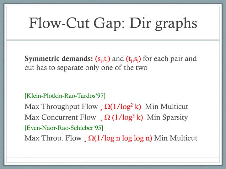 Flow-Cut Gap: