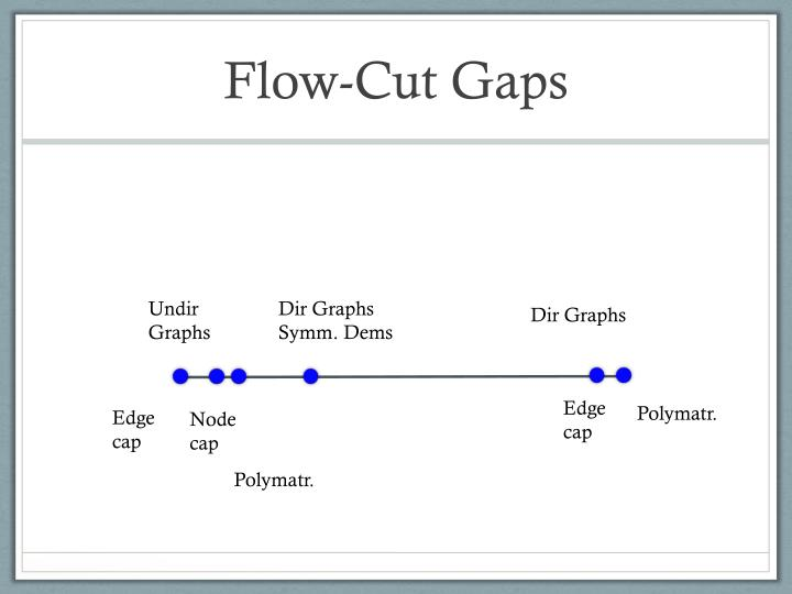 Flow-Cut Gaps