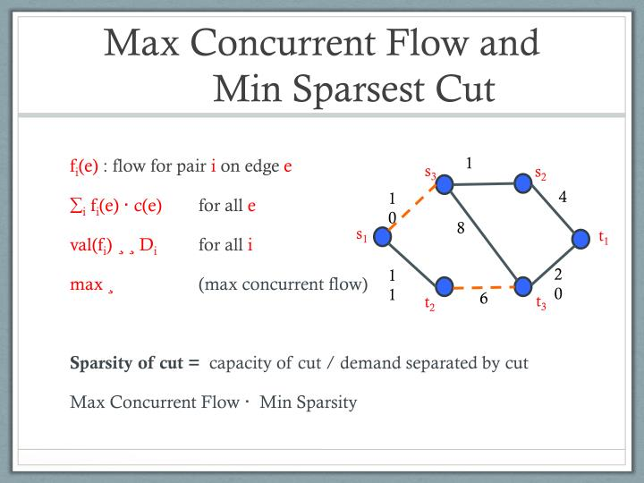 Max Concurrent Flow and Min Sparsest Cut