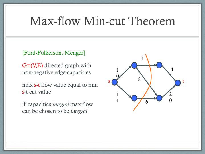 Max flow min cut theorem