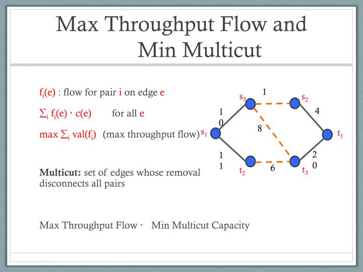 Max Throughput Flow and Min