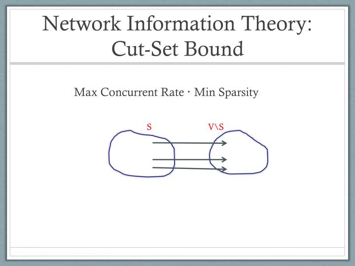 Network Information Theory: Cut-Set Bound