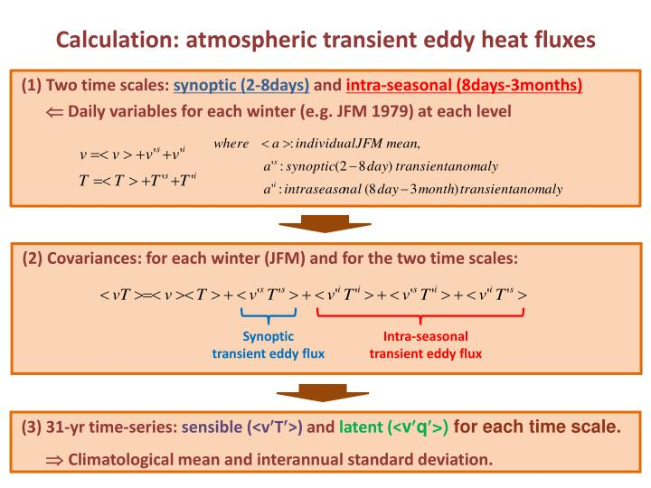 Calculation: atmospheric transient eddy heat fluxes