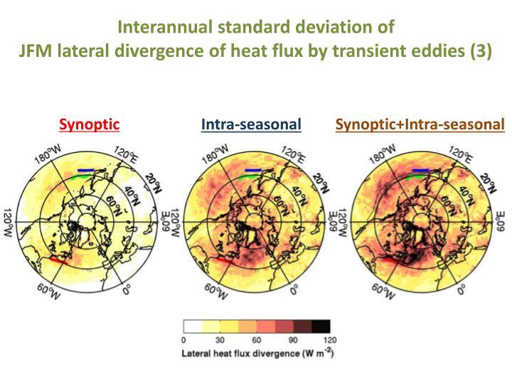 Interannual standard deviation of