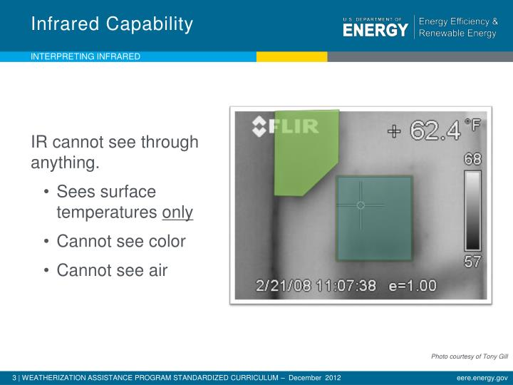 Infrared Capability