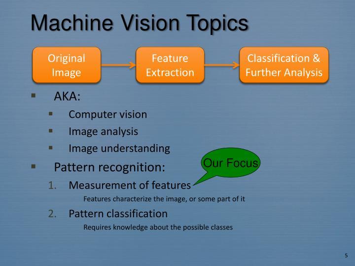 Machine Vision Topics