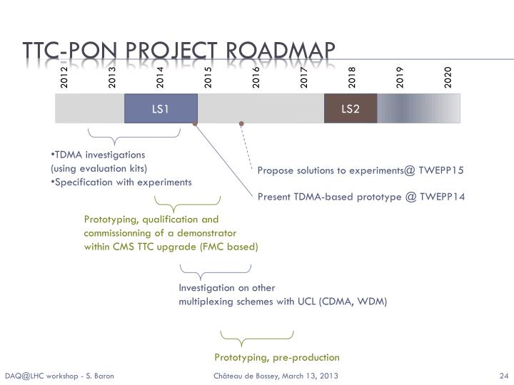 TTC-PON Project Roadmap