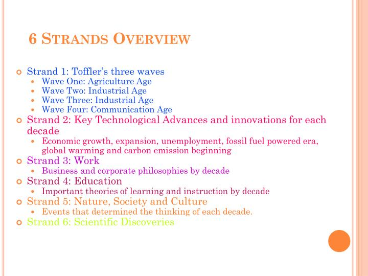 6 strands overview