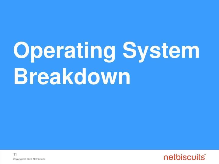 Operating System Breakdown