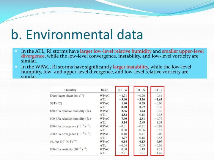 b. Environmental