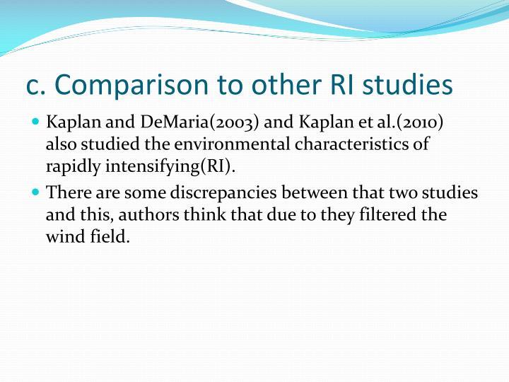 c. Comparison to other RI