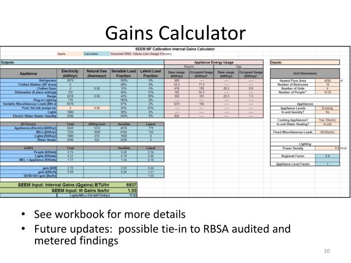 Gains Calculator