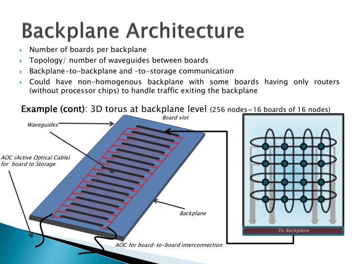 Backplane Architecture