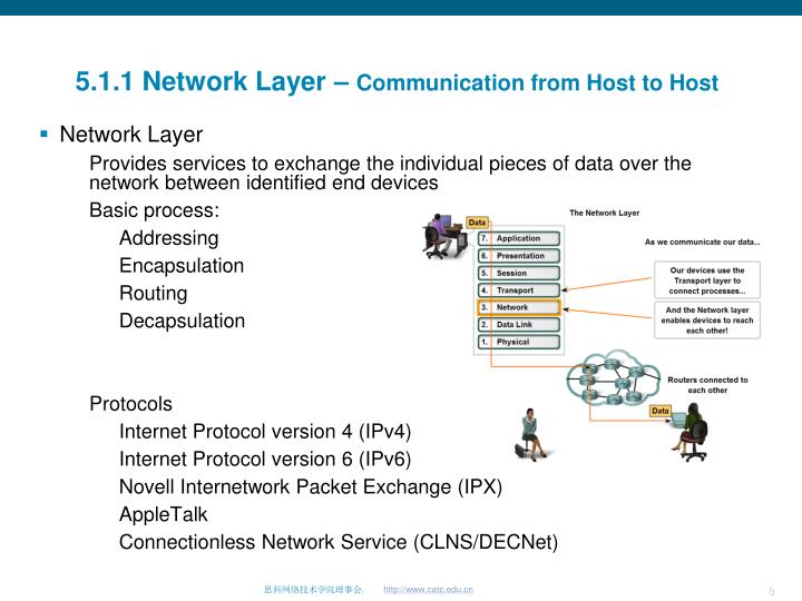 5.1.1 Network Layer –