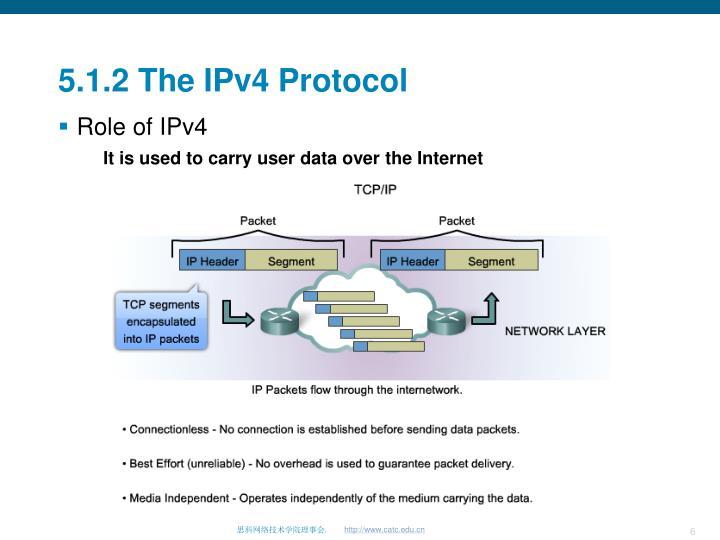 5.1.2 The IPv4 Protocol