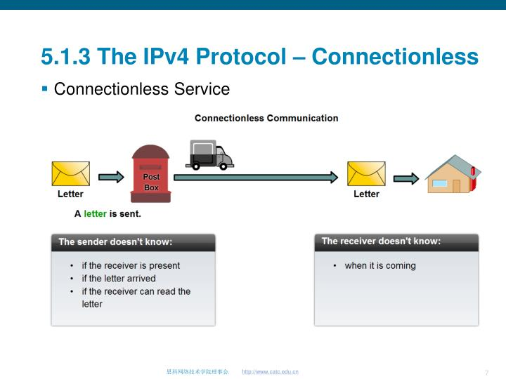 5.1.3 The IPv4 Protocol – Connectionless