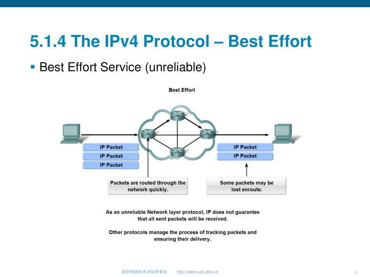 5.1.4 The IPv4 Protocol – Best Effort