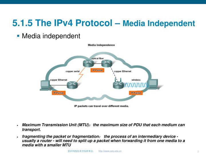 5.1.5 The IPv4 Protocol –