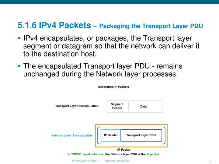 5.1.6 IPv4 Packets