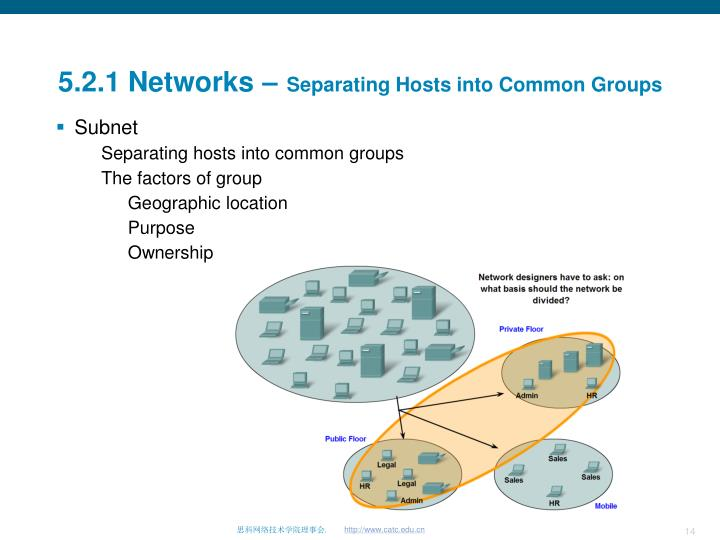 5.2.1 Networks –