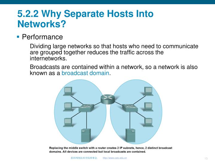 5.2.2 Why Separate Hosts Into Networks?