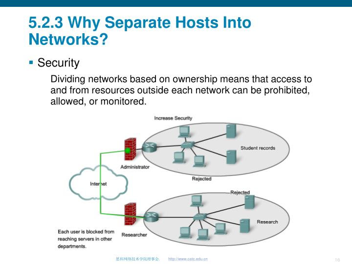 5.2.3 Why Separate Hosts Into Networks?