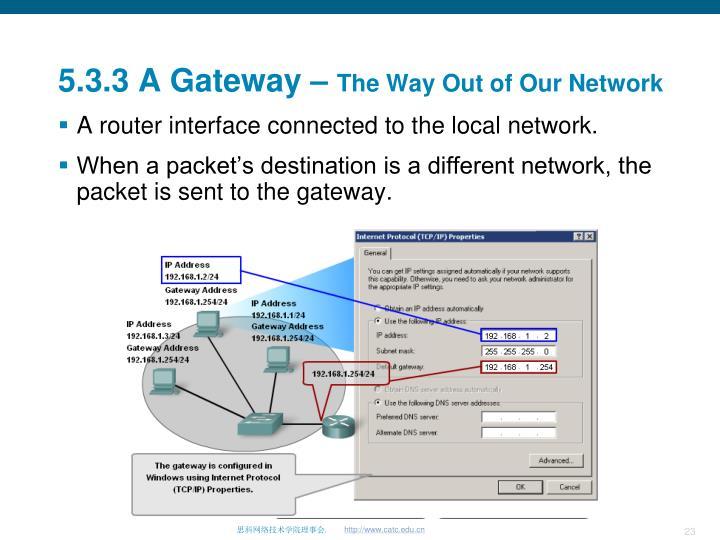5.3.3 A Gateway –