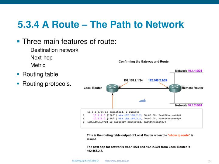 5.3.4 A Route – The Path to Network