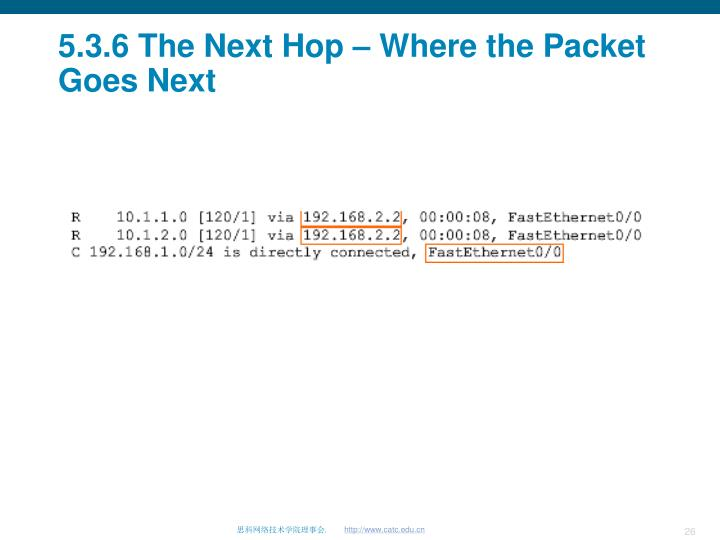 5.3.6 The Next Hop – Where the Packet Goes Next