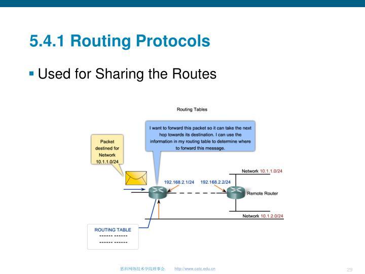 5.4.1 Routing Protocols